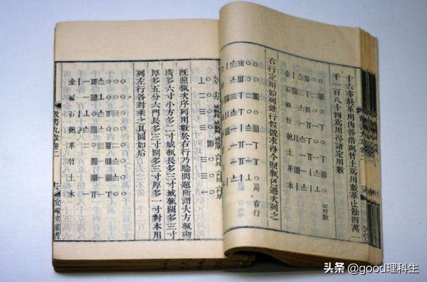 中國古代數學那么先進,為何沒能發明微積分?